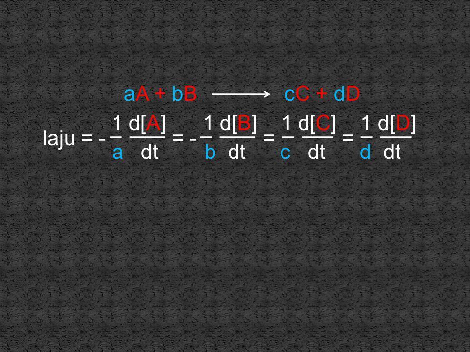 aA + bB cC + dD laju = - 1 d[A] = - 1 d[B] = 1 d[C] = 1 d[D] a dt b dt c dt d dt.